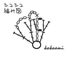 簡単 シュシュ 編み図