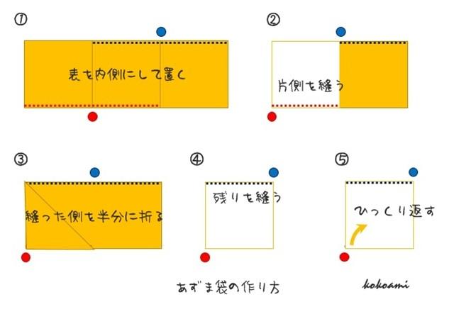 の練習に可愛い手ぬぐいで簡単 ... : 簡単折り方 : 折り方
