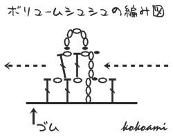 シュシュ かぎ針編み 編み図