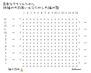 アクリルたわし 簡単 四角 編み図